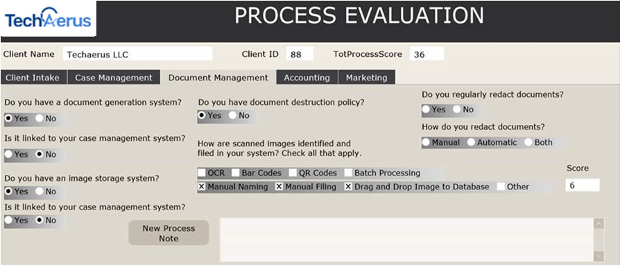 process of technology assessment and evaluation